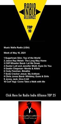 Congratulations Top 10🎉 Thank you Music Mafia Radio & Radio Indie Alliance #OneFamiliaLet's join Radio Indie Alliance i…